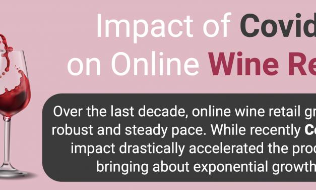 Impatto del Covid sulla vendita di vino online